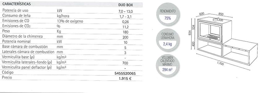 Ficha técnica de la estufa Solzaima Duo BOX